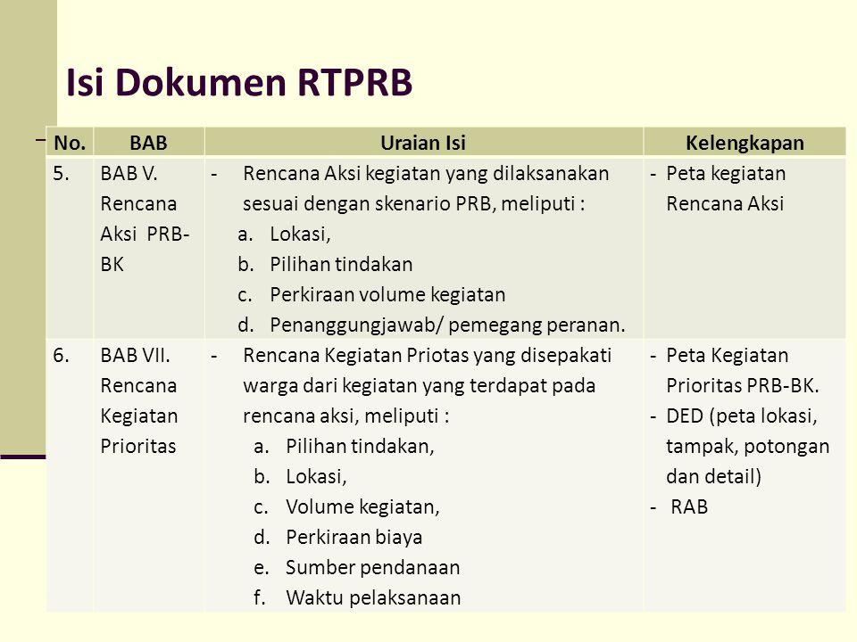 Isi Dokumen RTPRB No.BABUraian IsiKelengkapan 5. BAB V. Rencana Aksi PRB- BK -Rencana Aksi kegiatan yang dilaksanakan sesuai dengan skenario PRB, meli