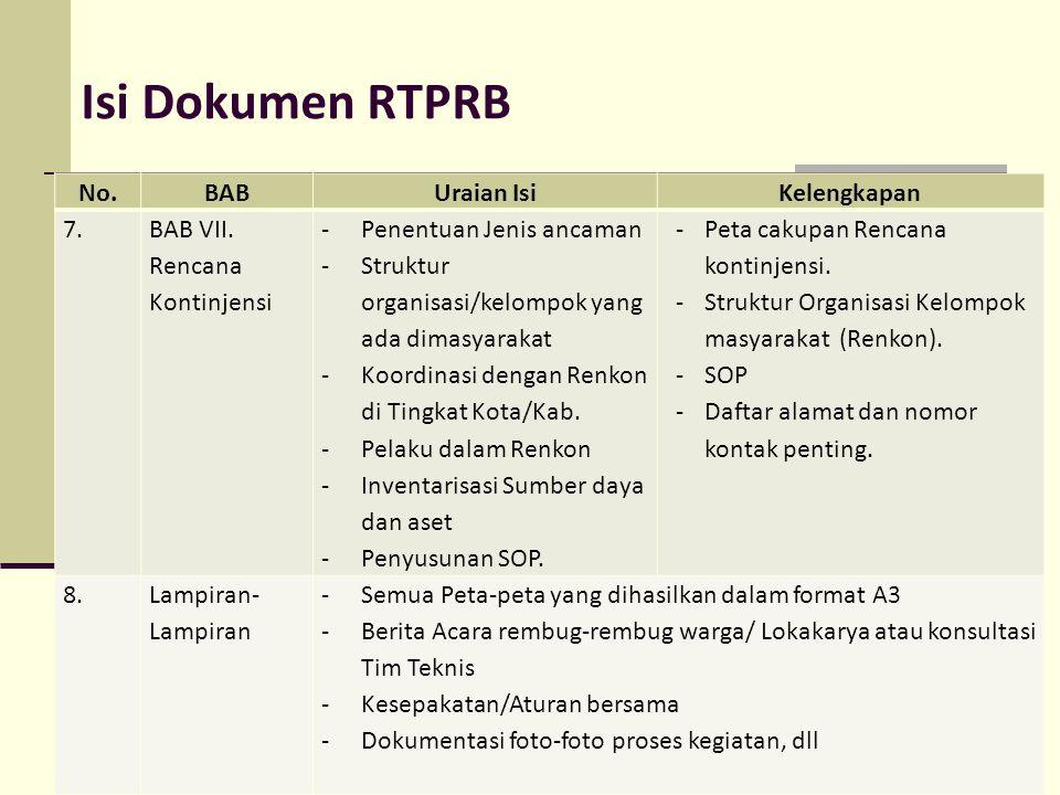 Isi Dokumen RTPRB No.BABUraian IsiKelengkapan 7. BAB VII. Rencana Kontinjensi -Penentuan Jenis ancaman -Struktur organisasi/kelompok yang ada dimasyar