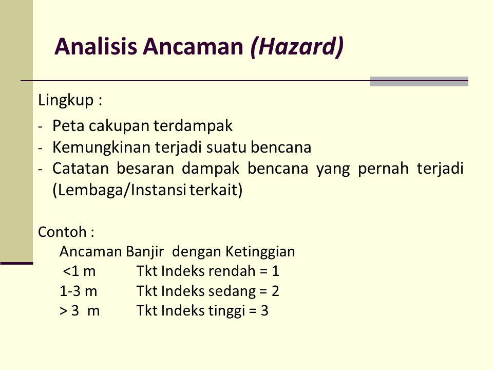 Analisis Ancaman (Hazard) Lingkup : - Peta cakupan terdampak - Kemungkinan terjadi suatu bencana - Catatan besaran dampak bencana yang pernah terjadi