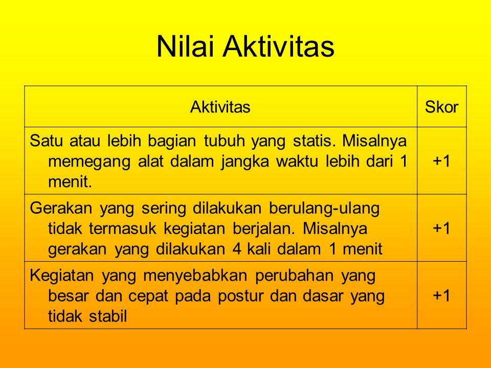 Nilai Aktivitas AktivitasSkor Satu atau lebih bagian tubuh yang statis.