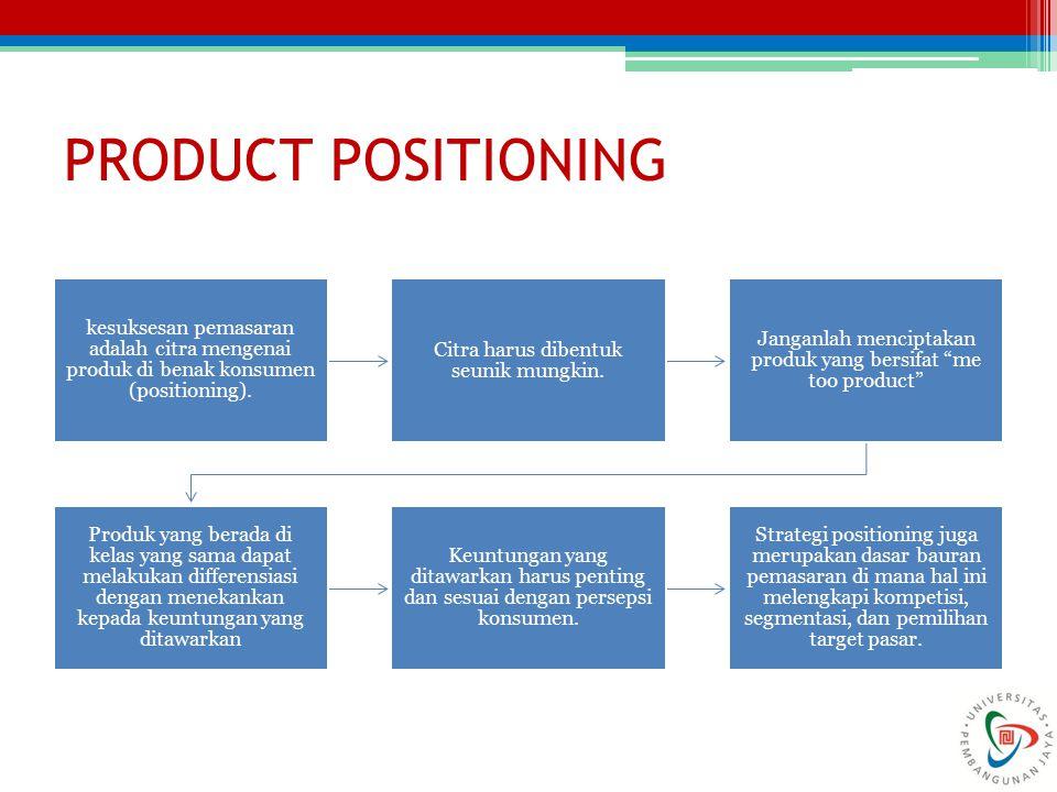 PRODUCT POSITIONING kesuksesan pemasaran adalah citra mengenai produk di benak konsumen (positioning). Citra harus dibentuk seunik mungkin. Janganlah