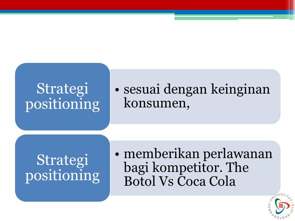 sesuai dengan keinginan konsumen, Strategi positioning memberikan perlawanan bagi kompetitor. The Botol Vs Coca Cola Strategi positioning