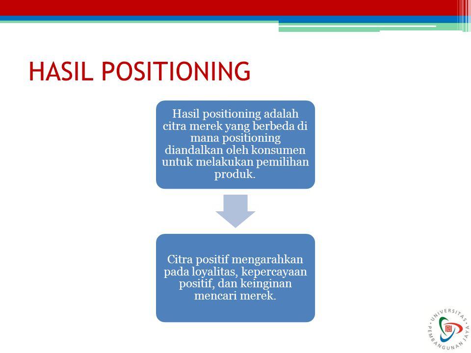 HASIL POSITIONING Hasil positioning adalah citra merek yang berbeda di mana positioning diandalkan oleh konsumen untuk melakukan pemilihan produk. Cit