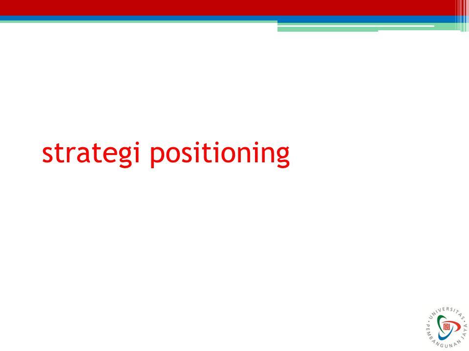 strategi positioning