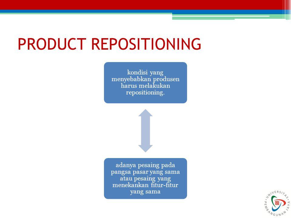 PRODUCT REPOSITIONING kondisi yang menyebabkan produsen harus melakukan repositioning. adanya pesaing pada pangsa pasar yang sama atau pesaing yang me