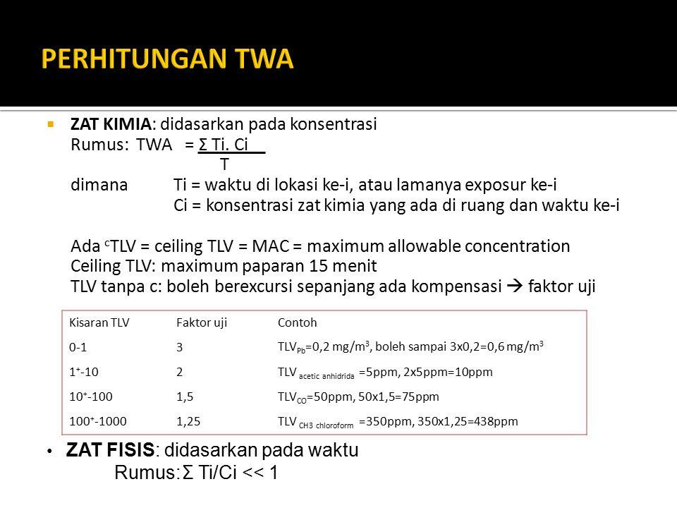  ZAT KIMIA: didasarkan pada konsentrasi Rumus: TWA = Σ Ti. Ci T dimana Ti = waktu di lokasi ke-i, atau lamanya exposur ke-i Ci = konsentrasi zat kimi