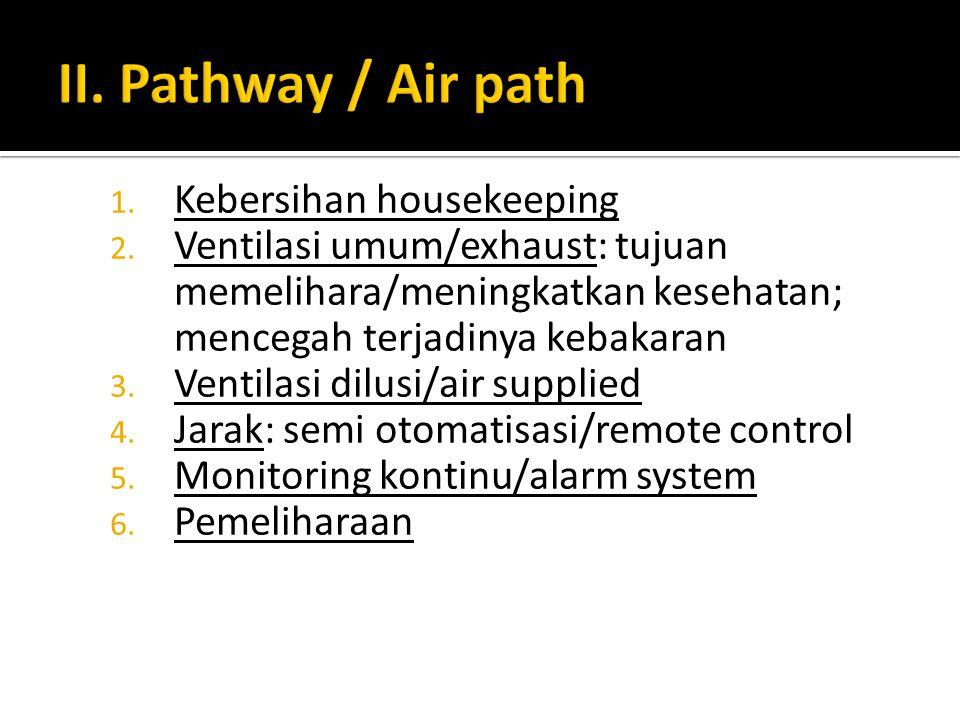 1. Kebersihan housekeeping 2. Ventilasi umum/exhaust: tujuan memelihara/meningkatkan kesehatan; mencegah terjadinya kebakaran 3. Ventilasi dilusi/air