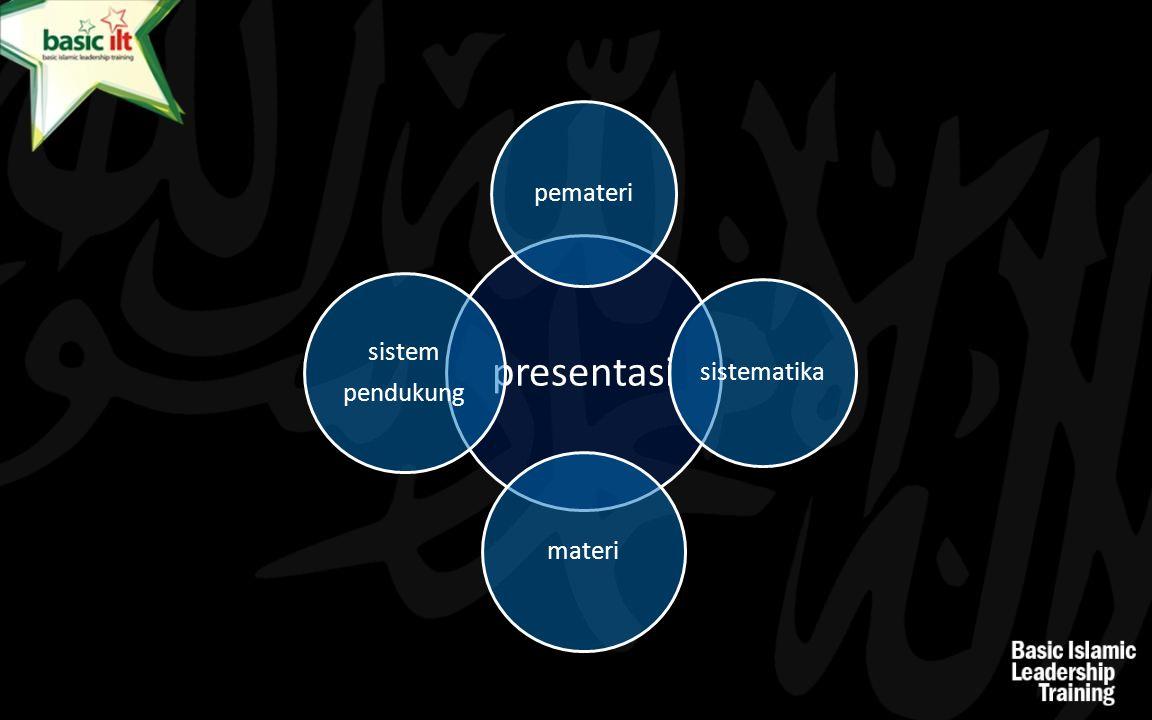presentasi pemateri sistematika materi sistem pendukung