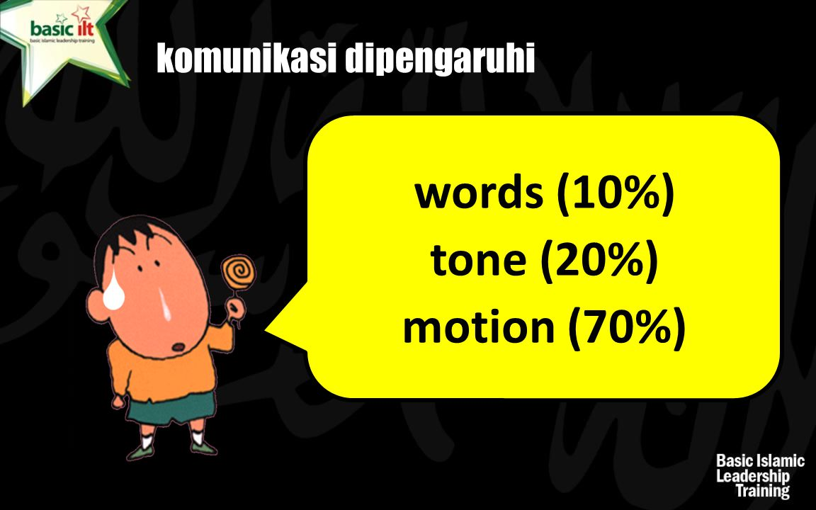 komunikasi dipengaruhi words (10%) tone (20%) motion (70%)