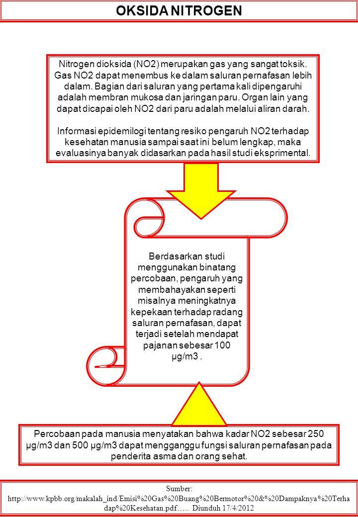 OKSIDA NITROGEN Nitrogen dioksida (NO2) merupakan gas yang sangat toksik. Gas NO2 dapat menembus ke dalam saluran pernafasan lebih dalam. Bagian dari