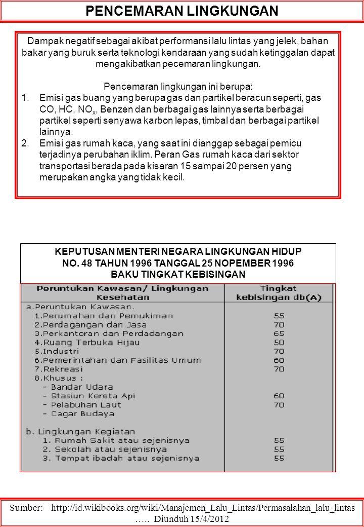 PENCEMARAN LINGKUNGAN Sumber: http://id.wikibooks.org/wiki/Manajemen_Lalu_Lintas/Permasalahan_lalu_lintas ….. Diunduh 15/4/2012 Dampak negatif sebagai