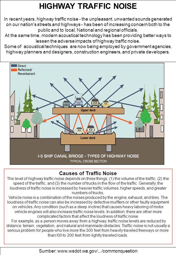 HIGHWAY TRAFFIC NOISE In recent years, highway traffic noise - the unpleasant, unwanted sounds generated on our nation s streets and highways - has been of increasing concern both to the public and to local, National and regional officials.