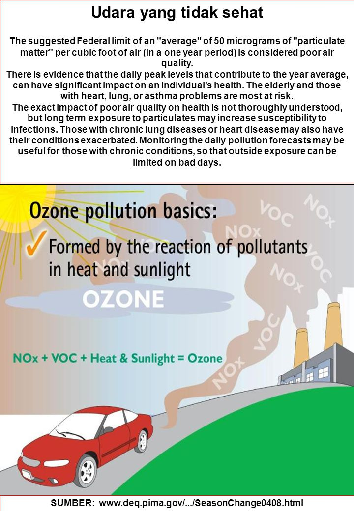 69 Udara yang tidak sehat The suggested Federal limit of an average of 50 micrograms of particulate matter per cubic foot of air (in a one year period) is considered poor air quality.
