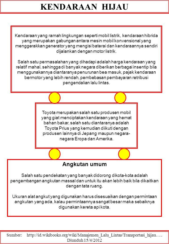 PERHITUNGAN GAS RUMAH KACA Sumber: http://id.wikibooks.org/wiki/Manajemen_Lalu_Lintas/Transportasi_hijau …..