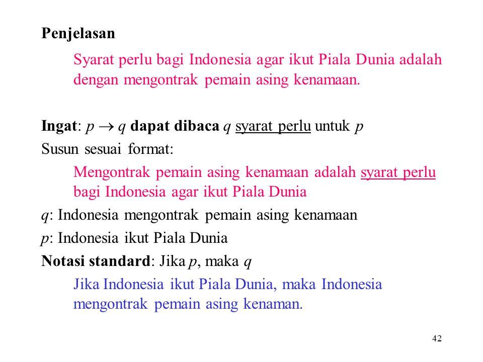 42 Penjelasan Syarat perlu bagi Indonesia agar ikut Piala Dunia adalah dengan mengontrak pemain asing kenamaan. Ingat: p  q dapat dibaca q syarat per