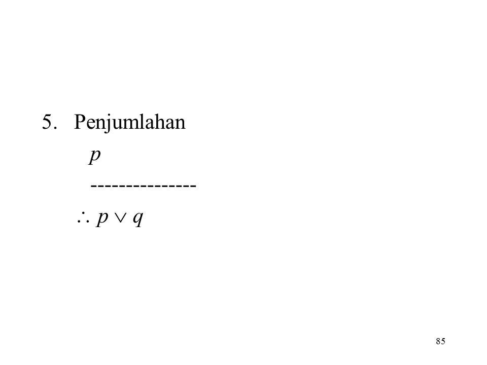 85 5.Penjumlahan p ---------------  p  q