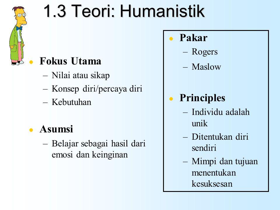 1.3 Teori: Humanistik l Fokus Utama –Nilai atau sikap –Konsep diri/percaya diri –Kebutuhan l Asumsi –Belajar sebagai hasil dari emosi dan keinginan l Pakar –Rogers –Maslow l Principles –Individu adalah unik –Ditentukan diri sendiri –Mimpi dan tujuan menentukan kesuksesan