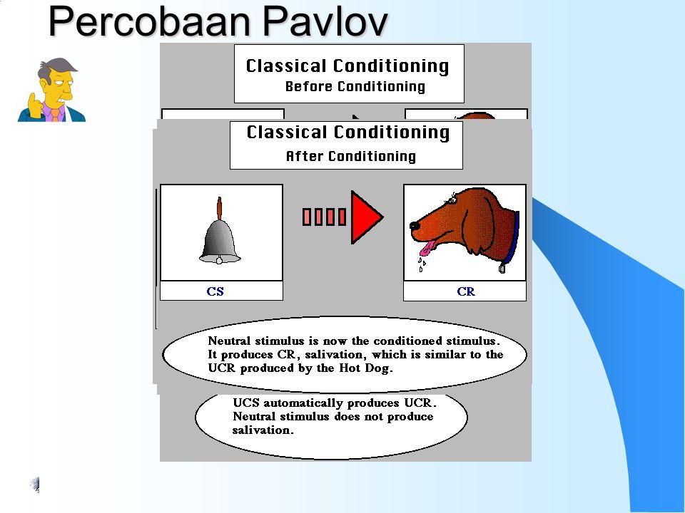 Percobaan Pavlov