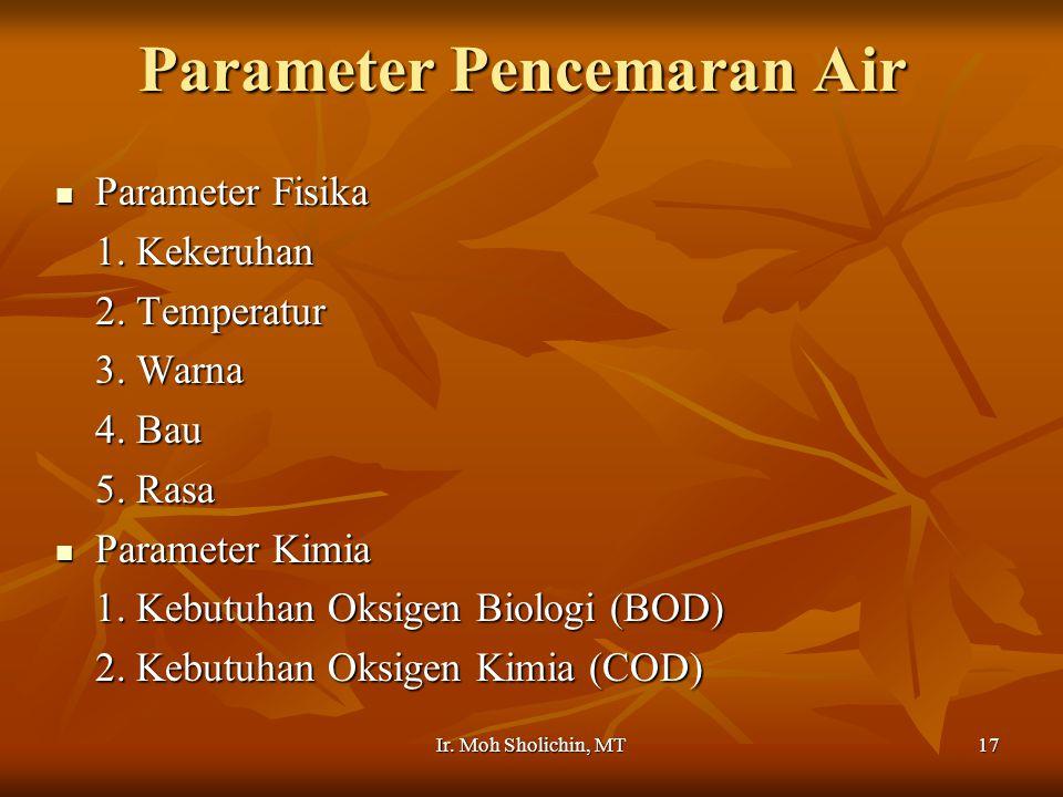 Ir.Moh Sholichin, MT17 Parameter Pencemaran Air Parameter Fisika Parameter Fisika 1.