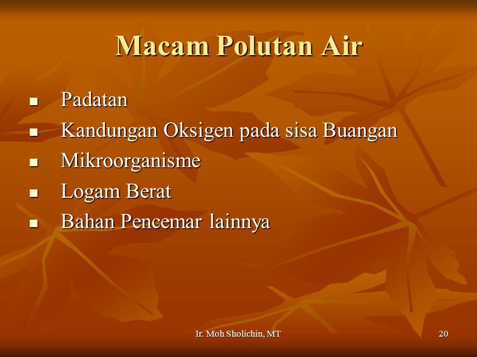 Ir. Moh Sholichin, MT20 Macam Polutan Air Padatan Padatan Kandungan Oksigen pada sisa Buangan Kandungan Oksigen pada sisa Buangan Mikroorganisme Mikro