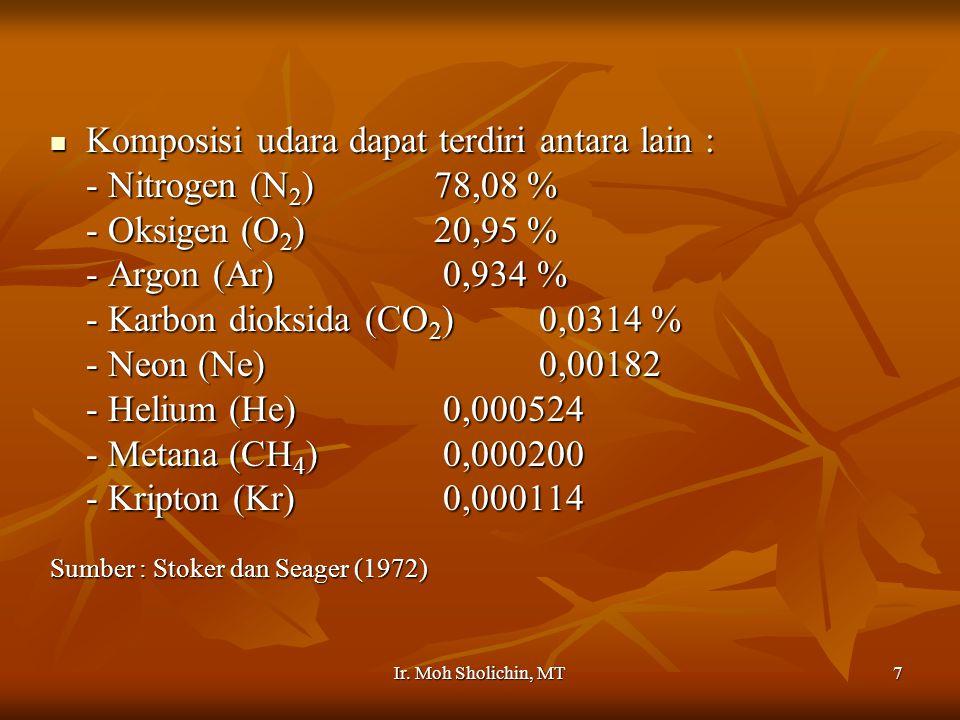 Ir. Moh Sholichin, MT7 Komposisi udara dapat terdiri antara lain : Komposisi udara dapat terdiri antara lain : - Nitrogen (N 2 )78,08 % - Oksigen (O 2