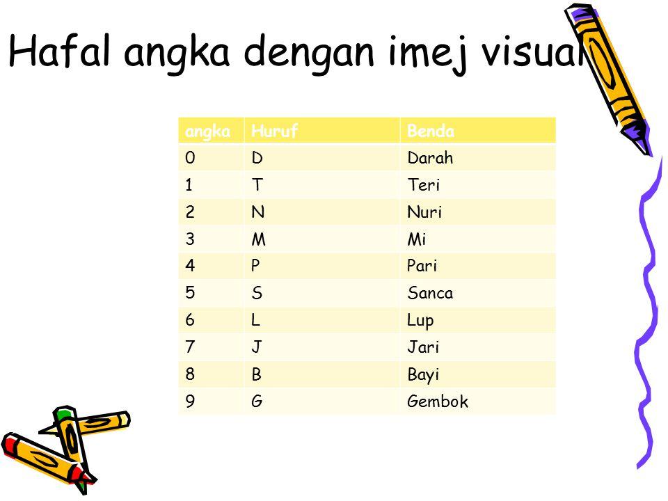 Hafal angka dengan imej visual angkaHurufBenda 0DDarah 1TTeri 2NNuri 3MMi 4PPari 5SSanca 6LLup 7JJari 8BBayi 9GGembok