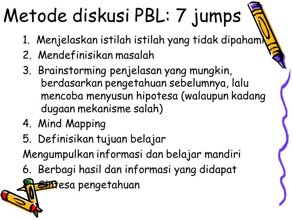 Metode diskusi PBL: 7 jumps 1. Menjelaskan istilah istilah yang tidak dipahami 2. Mendefinisikan masalah 3. Brainstorming penjelasan yang mungkin, ber