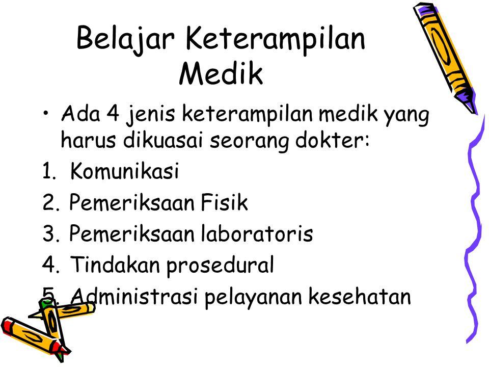Belajar Keterampilan Medik Ada 4 jenis keterampilan medik yang harus dikuasai seorang dokter: 1.Komunikasi 2.Pemeriksaan Fisik 3.Pemeriksaan laborator