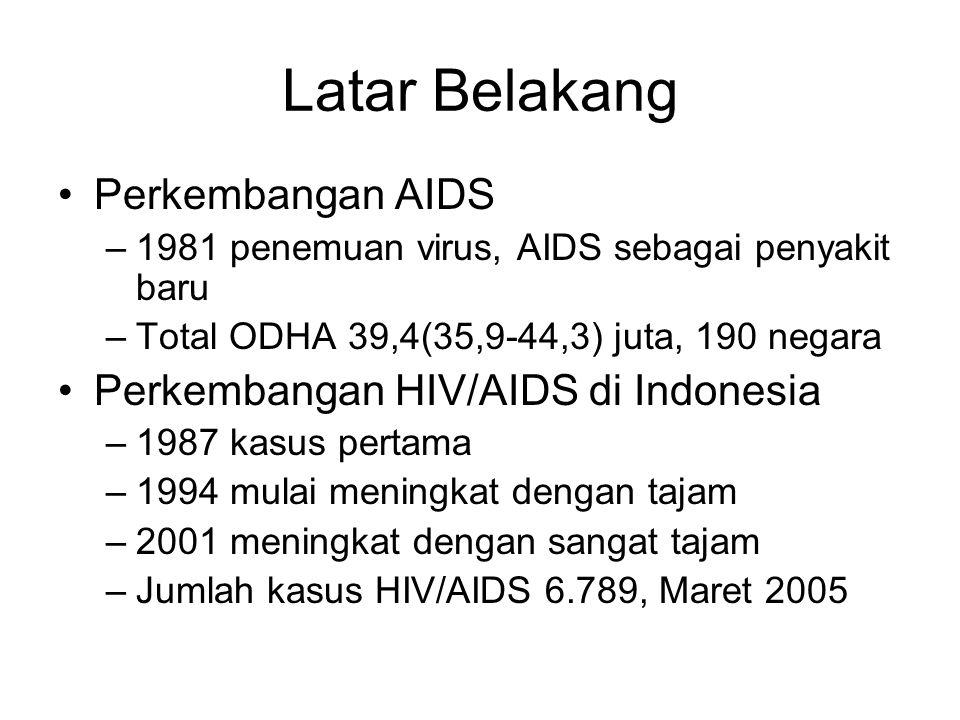 Latar Belakang Perkembangan AIDS –1981 penemuan virus, AIDS sebagai penyakit baru –Total ODHA 39,4(35,9-44,3) juta, 190 negara Perkembangan HIV/AIDS d