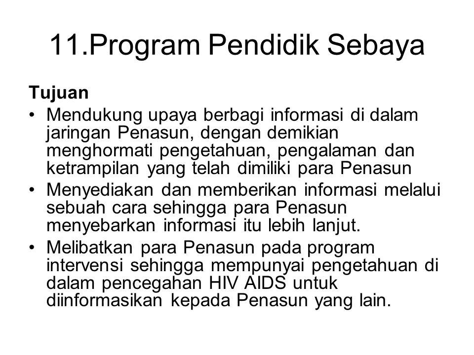 11.Program Pendidik Sebaya Tujuan Mendukung upaya berbagi informasi di dalam jaringan Penasun, dengan demikian menghormati pengetahuan, pengalaman dan