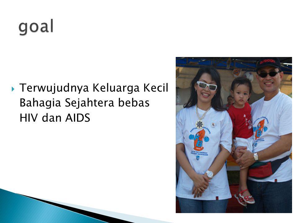  Jumlah kasus HIV dan AIDS terus meningkat  Indonesia digolongkan Epidemi HIV dan AIDS terkonsentrasi  Jawa Tengah termasuk 10 propinsi dengan kasus HIV dan AIDS terbesar  HIV dan AIDS sudah merambah ke seluruh pelosok Kab/Kota di Jawa Tengah  Tidak ada Kabupaten/kota yang terbebas dari HIV dan AIDS