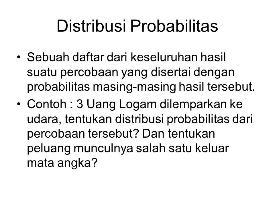 Distribusi Probabilitas Sebuah daftar dari keseluruhan hasil suatu percobaan yang disertai dengan probabilitas masing-masing hasil tersebut. Contoh :