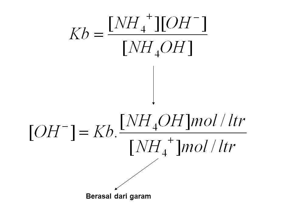 2.Larutan penyangga dari basa lemah dan asam konjugasi NH 4 Cl (aq) NH 4 + (aq) + Cl - (aq) NH 4 OH (aq) NH 4 + (aq) +OH - (aq)