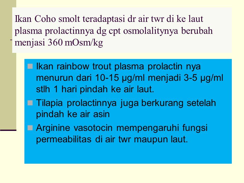 Ikan Coho smolt teradaptasi dr air twr di ke laut plasma prolactinnya dg cpt osmolalitynya berubah menjasi 360 mOsm/kg Ikan rainbow trout plasma prolactin nya menurun dari 10-15 µg/ml menjadi 3-5 µg/ml stlh 1 hari pindah ke air laut.