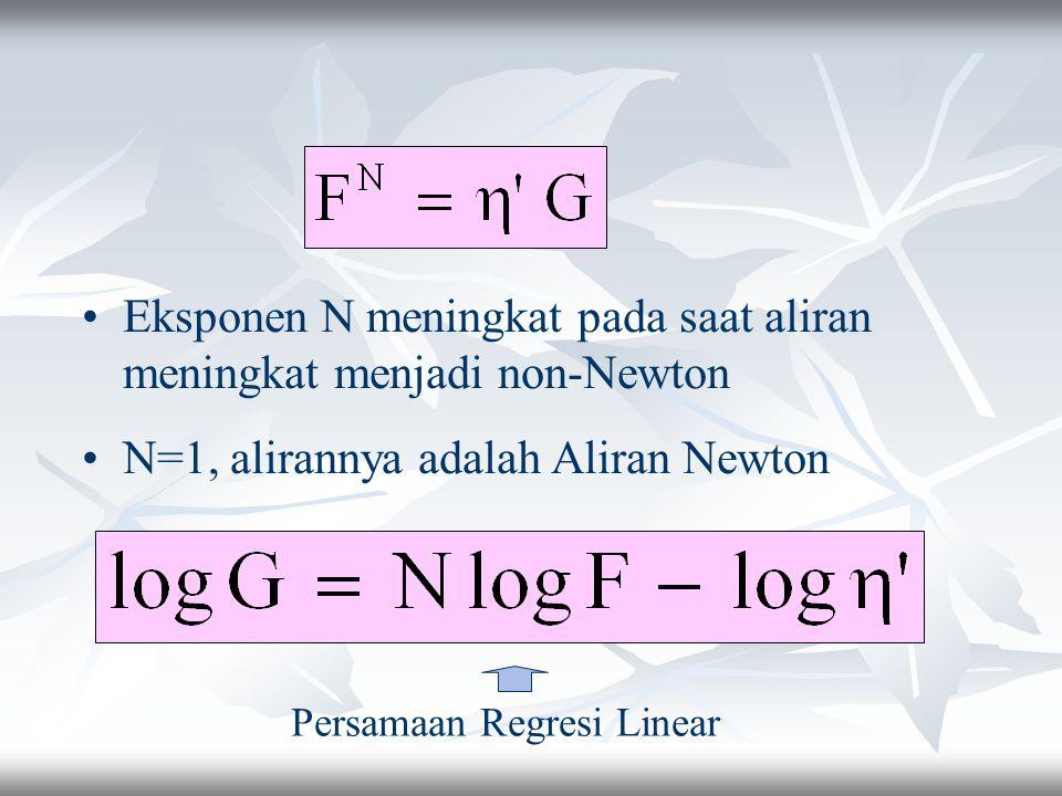 Eksponen N meningkat pada saat aliran meningkat menjadi non-Newton N=1, alirannya adalah Aliran Newton Persamaan Regresi Linear