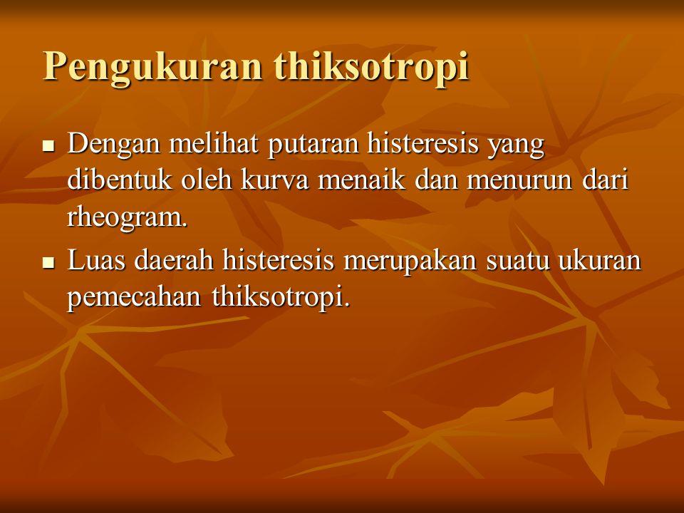 Pengukuran thiksotropi Dengan melihat putaran histeresis yang dibentuk oleh kurva menaik dan menurun dari rheogram.