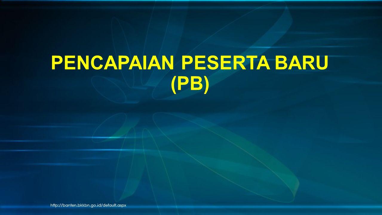http://banten.bkkbn.go.id/default.aspx PENCAPAIAN PESERTA BARU (PB)