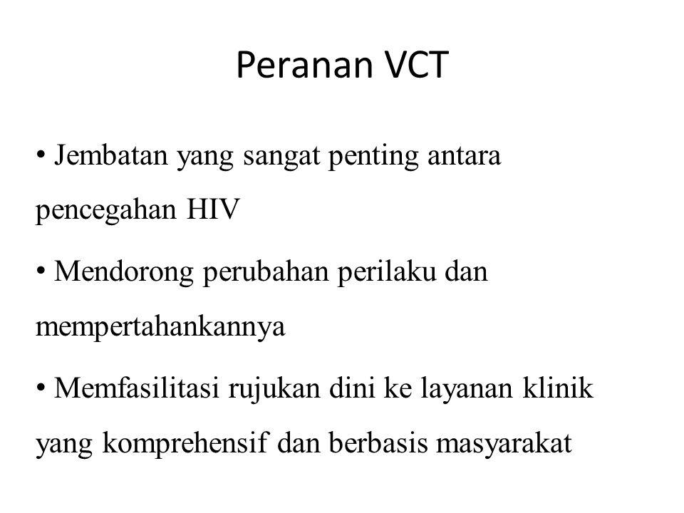 Peranan VCT Jembatan yang sangat penting antara pencegahan HIV Mendorong perubahan perilaku dan mempertahankannya Memfasilitasi rujukan dini ke layana