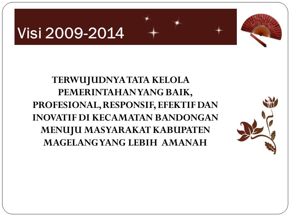 Visi 2009-2014 TERWUJUDNYA TATA KELOLA PEMERINTAHAN YANG BAIK, PROFESIONAL, RESPONSIF, EFEKTIF DAN INOVATIF DI KECAMATAN BANDONGAN MENUJU MASYARAKAT KABUPATEN MAGELANG YANG LEBIH AMANAH