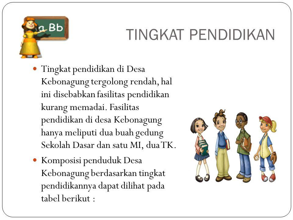TINGKAT PENDIDIKAN Tingkat pendidikan di Desa Kebonagung tergolong rendah, hal ini disebabkan fasilitas pendidikan kurang memadai.