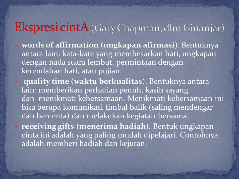 words of affirmation (ungkapan afirmasi).