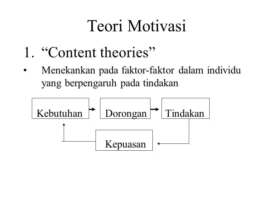 Teori Motivasi 1. Content theories Menekankan pada faktor-faktor dalam individu yang berpengaruh pada tindakan KebutuhanDorongan Tindakan Kepuasan