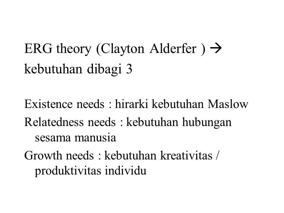 ERG theory (Clayton Alderfer )  kebutuhan dibagi 3 Existence needs : hirarki kebutuhan Maslow Relatedness needs : kebutuhan hubungan sesama manusia Growth needs : kebutuhan kreativitas / produktivitas individu