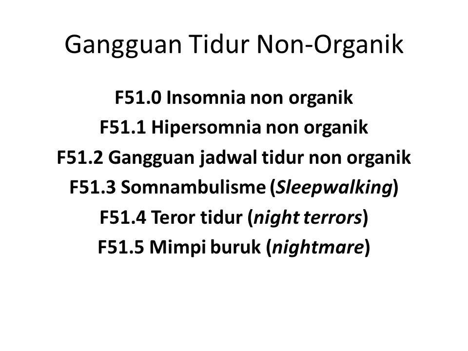Gangguan Tidur Non-Organik F51.0 Insomnia non organik F51.1 Hipersomnia non organik F51.2 Gangguan jadwal tidur non organik F51.3 Somnambulisme (Sleepwalking) F51.4 Teror tidur (night terrors) F51.5 Mimpi buruk (nightmare)
