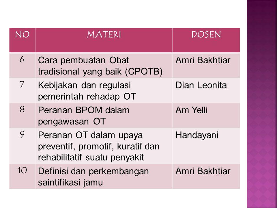 NOMATERIDOSEN 1 Pengantar Blok 4.3 Sub 3AErlina Rustam 2 Klasifikasi CAM, definisi dan klasifikasi OT Amri Bakhtiar 3 Kelebihan dan kekurangan OT diba