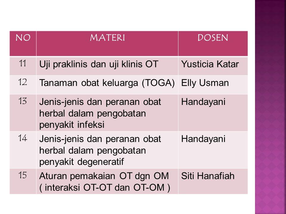 NOMATERIDOSEN 6 Cara pembuatan Obat tradisional yang baik (CPOTB) Amri Bakhtiar 7 Kebijakan dan regulasi pemerintah rehadap OT Dian Leonita 8 Peranan
