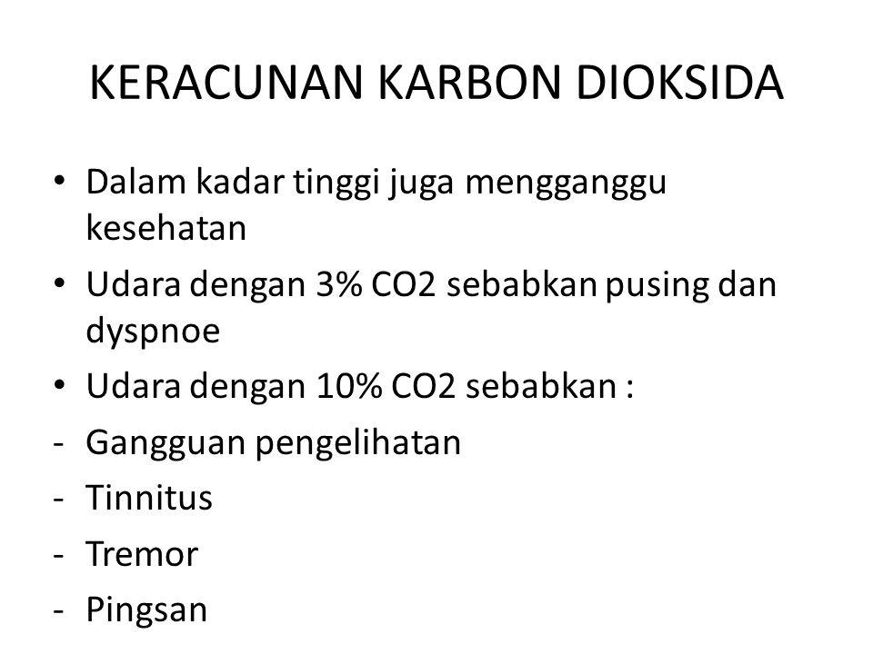 KERACUNAN KARBON DIOKSIDA Dalam kadar tinggi juga mengganggu kesehatan Udara dengan 3% CO2 sebabkan pusing dan dyspnoe Udara dengan 10% CO2 sebabkan : -Gangguan pengelihatan -Tinnitus -Tremor -Pingsan
