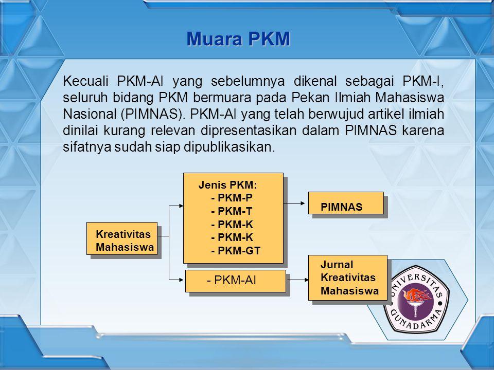 Muara PKM Kecuali PKM-AI yang sebelumnya dikenal sebagai PKM-I, seluruh bidang PKM bermuara pada Pekan Ilmiah Mahasiswa Nasional (PIMNAS). PKM-AI yang