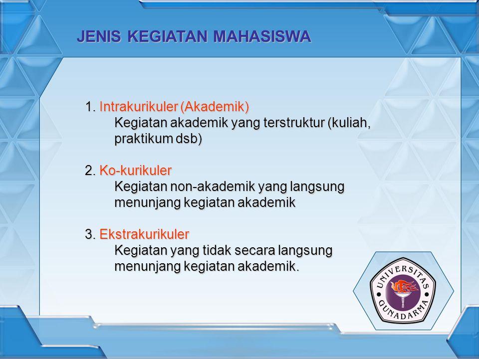 JENIS KEGIATAN MAHASISWA 1. Intrakurikuler (Akademik) Kegiatan akademik yang terstruktur (kuliah, Kegiatan akademik yang terstruktur (kuliah, praktiku