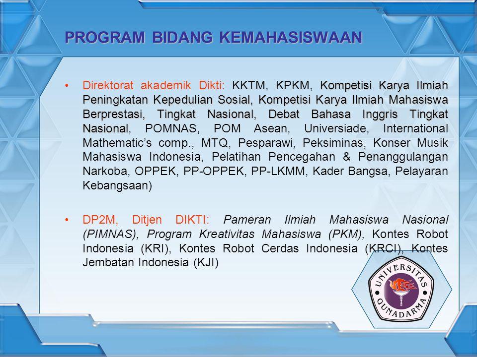 Syarat administratif (Selected) Peserta PKM adalah kelompok mahasiswa yang sedang aktif mengikuti program pendidikan S1 atau Diploma.